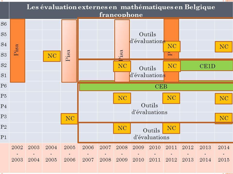 Outils Les évaluation externes en mathématiques en Belgique francophone S6 S5 S4 S3 S2 S1 P6 P5 P4 P3 P2 P1 2002 - 2003 2003 - 2004 2004 - 2005 - 2006