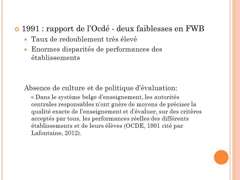 1991 : rapport de l'Ocdé - deux faiblesses en FWB Taux de redoublement très élevé Enormes disparités de performances des établissements Absence de cul