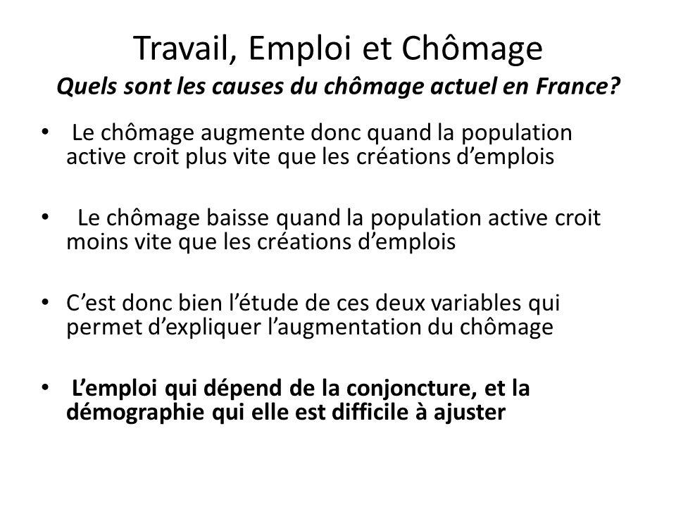 Travail, Emploi et Chômage Quels sont les causes du chômage actuel en France? Le chômage augmente donc quand la population active croit plus vite que