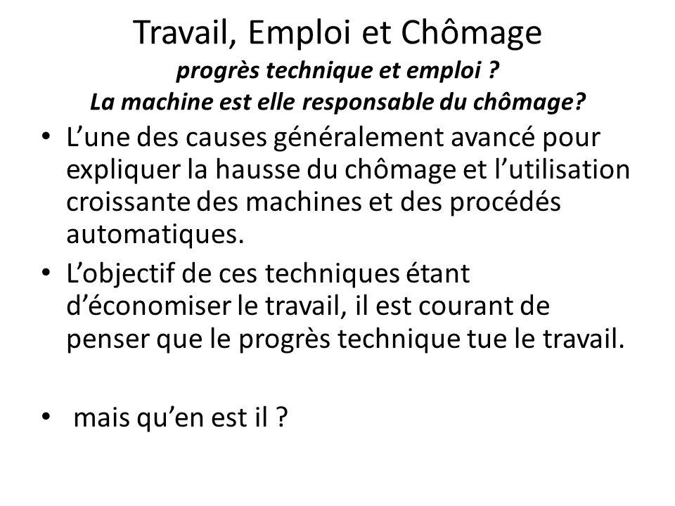 Travail, Emploi et Chômage progrès technique et emploi ? La machine est elle responsable du chômage? L'une des causes généralement avancé pour expliqu