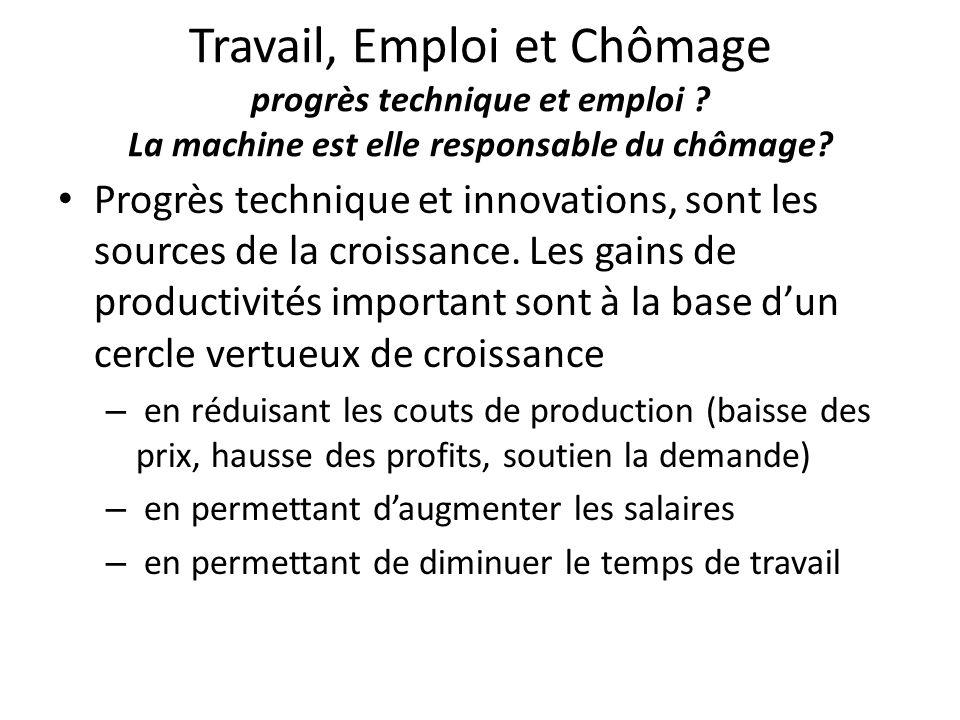 Travail, Emploi et Chômage progrès technique et emploi ? La machine est elle responsable du chômage? Progrès technique et innovations, sont les source
