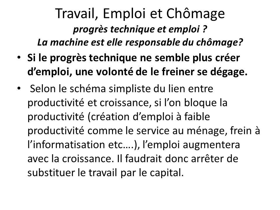 Travail, Emploi et Chômage progrès technique et emploi ? La machine est elle responsable du chômage? Si le progrès technique ne semble plus créer d'em