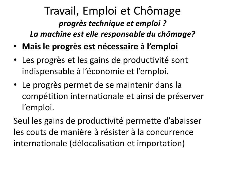 Travail, Emploi et Chômage progrès technique et emploi ? La machine est elle responsable du chômage? Mais le progrès est nécessaire à l'emploi Les pro