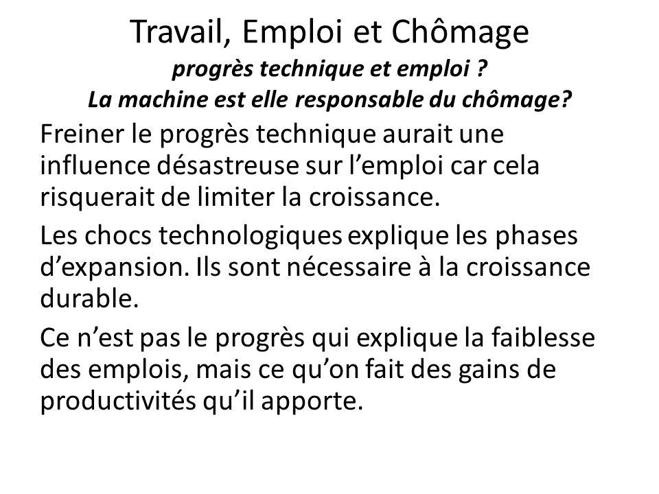 Travail, Emploi et Chômage progrès technique et emploi ? La machine est elle responsable du chômage? Freiner le progrès technique aurait une influence