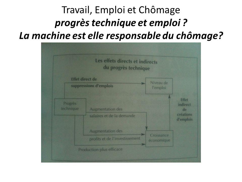 Travail, Emploi et Chômage progrès technique et emploi ? La machine est elle responsable du chômage?
