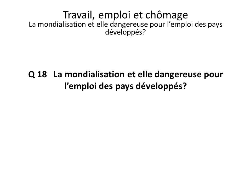 Q 18 La mondialisation et elle dangereuse pour l'emploi des pays développés? Travail, emploi et chômage La mondialisation et elle dangereuse pour l'em