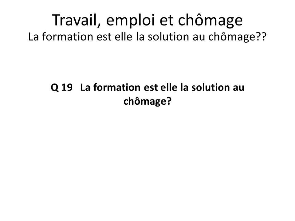 Q 19 La formation est elle la solution au chômage? Travail, emploi et chômage La formation est elle la solution au chômage? ?