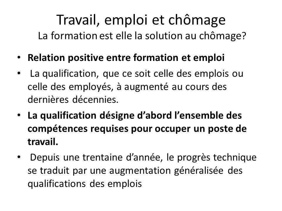 Travail, emploi et chômage La formation est elle la solution au chômage ? Relation positive entre formation et emploi La qualification, que ce soit ce