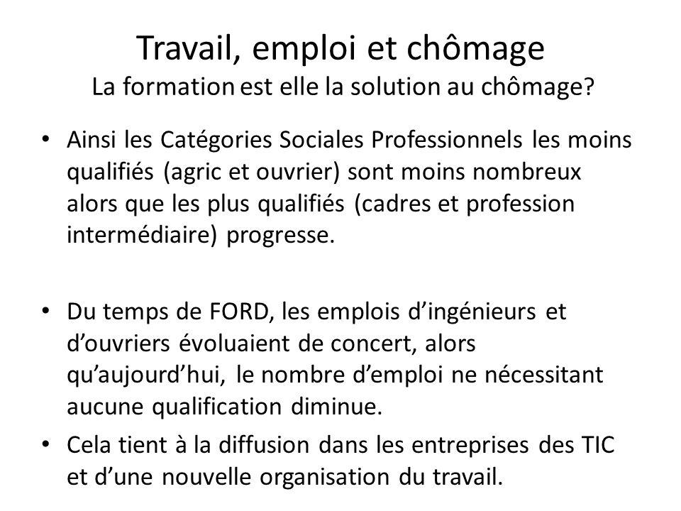 Travail, emploi et chômage La formation est elle la solution au chômage ? Ainsi les Catégories Sociales Professionnels les moins qualifiés (agric et o