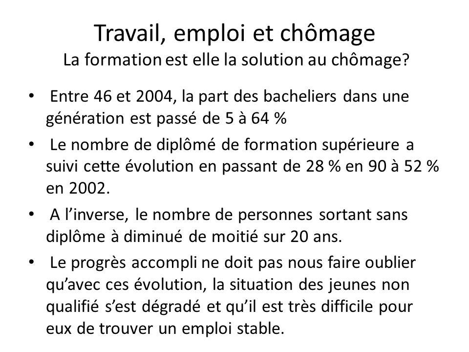 Travail, emploi et chômage La formation est elle la solution au chômage ? Entre 46 et 2004, la part des bacheliers dans une génération est passé de 5