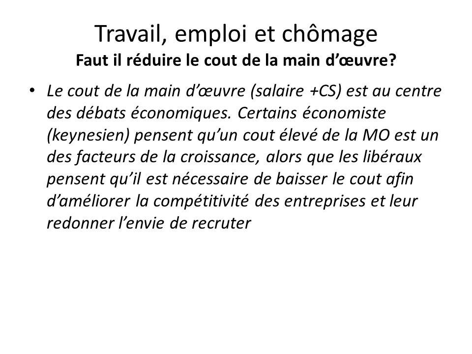 Le cout de la main d'œuvre (salaire +CS) est au centre des débats économiques. Certains économiste (keynesien) pensent qu'un cout élevé de la MO est u
