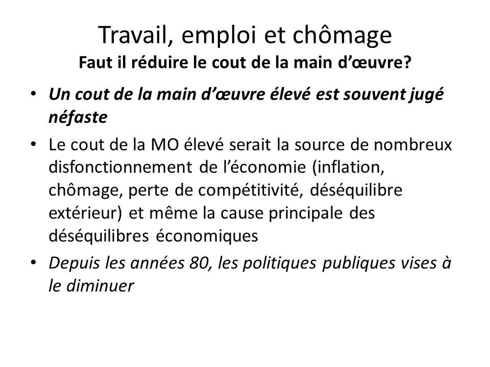 Travail, emploi et chômage Faut il réduire le cout de la main d'œuvre? Un cout de la main d'œuvre élevé est souvent jugé néfaste Le cout de la MO élev