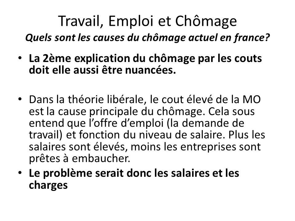 Travail, Emploi et Chômage Quels sont les causes du chômage actuel en france.