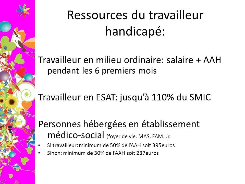 Ressources du travailleur handicapé: Travailleur en milieu ordinaire: salaire + AAH pendant les 6 premiers mois Travailleur en ESAT: jusqu'à 110% du S