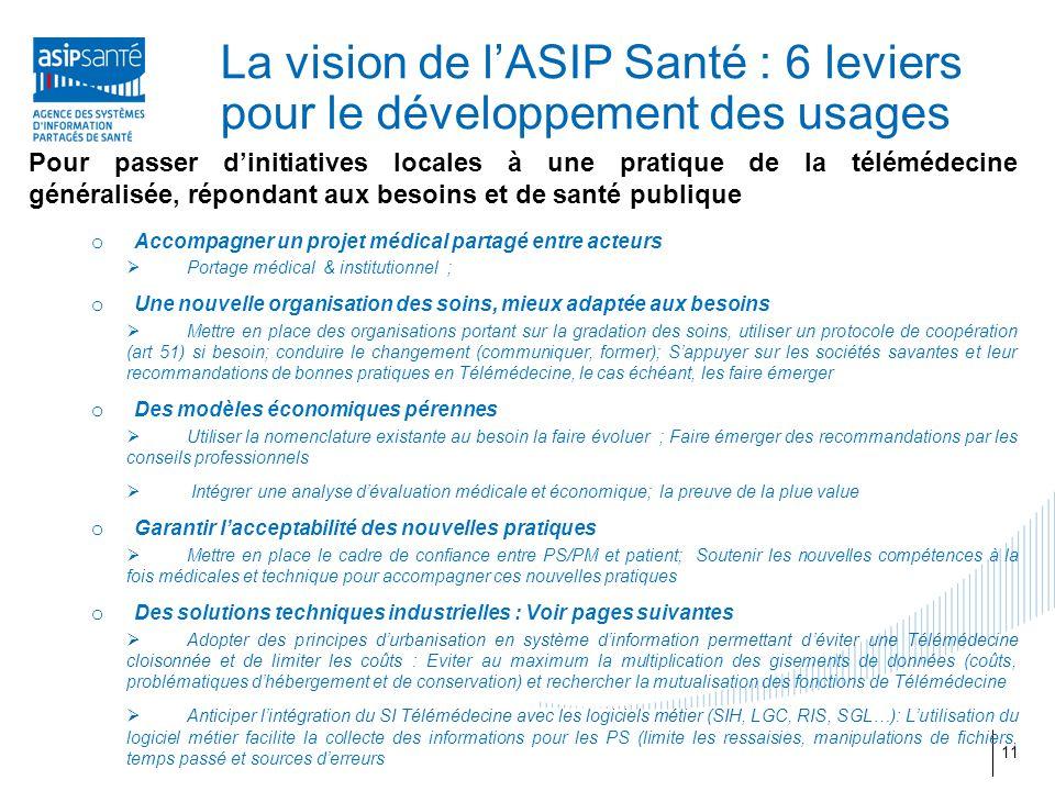 La vision de l'ASIP Santé : 6 leviers pour le développement des usages Pour passer d'initiatives locales à une pratique de la télémédecine généralisée