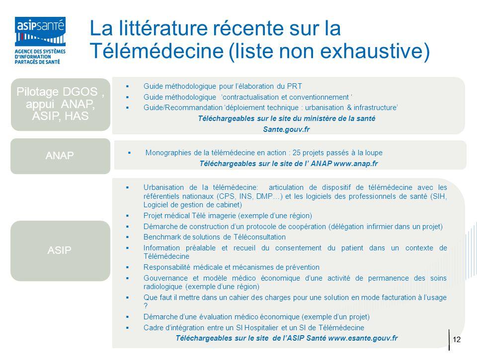  Urbanisation de la télémédecine: articulation de dispositif de télémédecine avec les référentiels nationaux (CPS, INS, DMP…) et les logiciels des pr