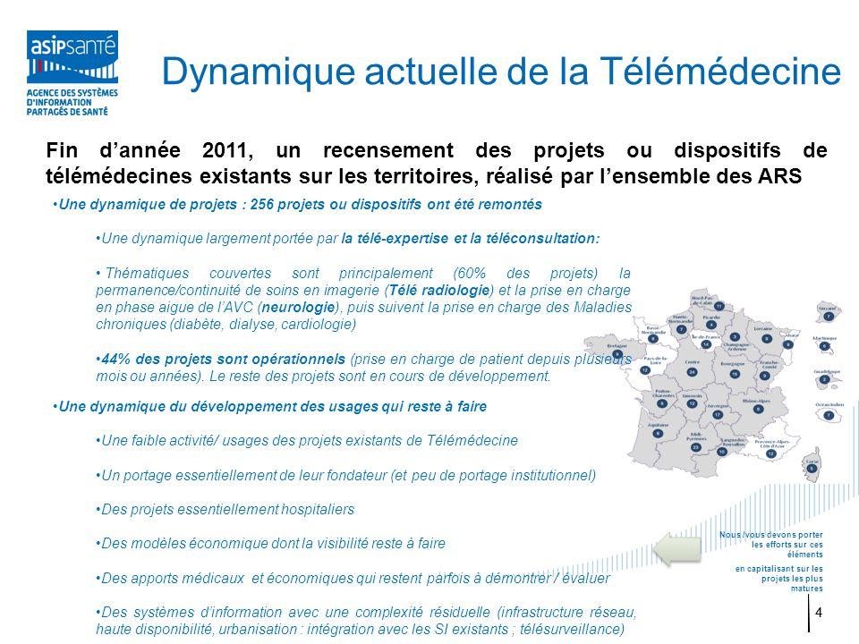 44 Fin d'année 2011, un recensement des projets ou dispositifs de télémédecines existants sur les territoires, réalisé par l'ensemble des ARS Dynamiqu