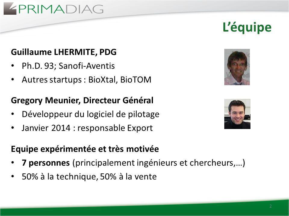 L'équipe 2 Guillaume LHERMITE, PDG Ph.D. 93; Sanofi-Aventis Autres startups : BioXtal, BioTOM Gregory Meunier, Directeur Général Développeur du logici