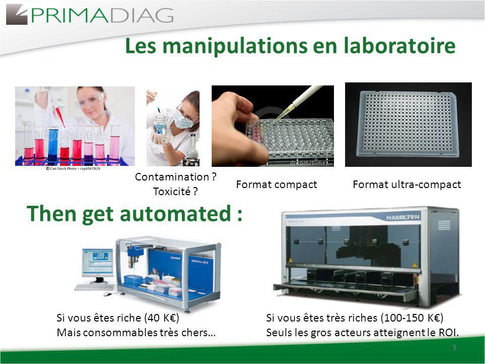 Les manipulations en laboratoire 3 Contamination .
