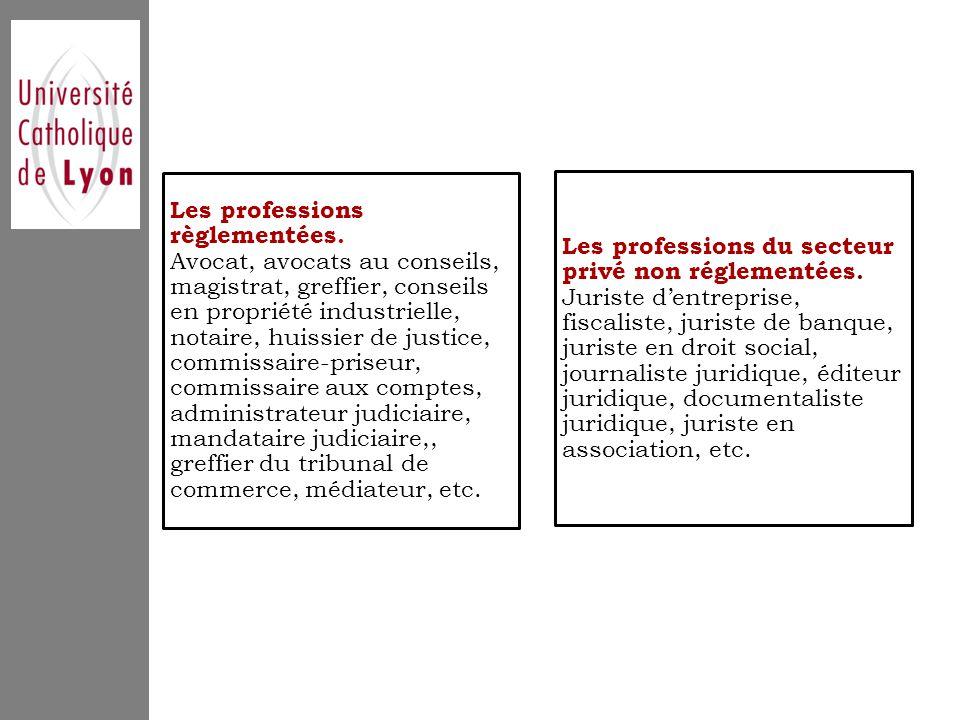 Les professions règlementées.