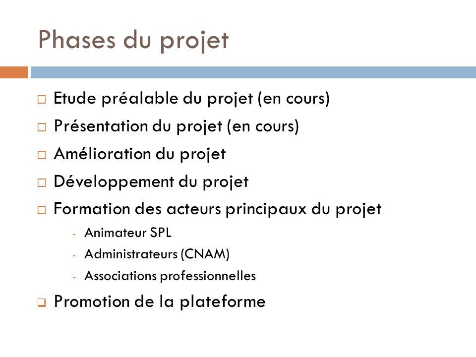 Phases du projet  Etude préalable du projet (en cours)  Présentation du projet (en cours)  Amélioration du projet  Développement du projet  Formation des acteurs principaux du projet - Animateur SPL - Administrateurs (CNAM) - Associations professionnelles  Promotion de la plateforme