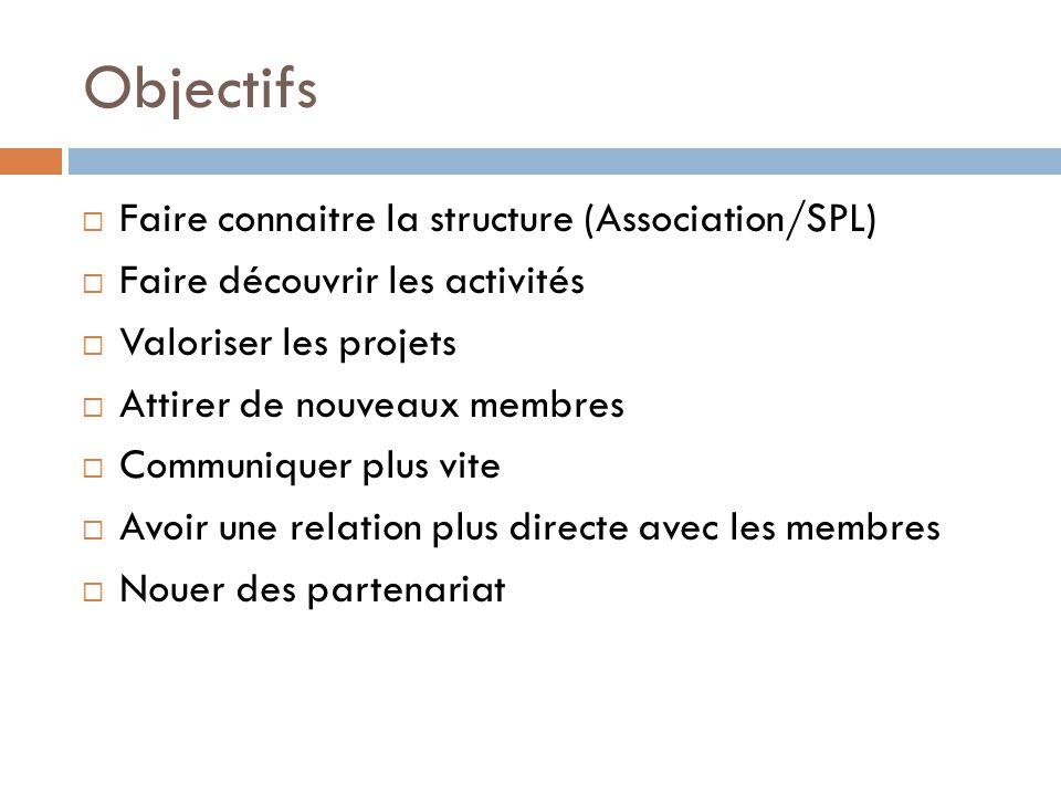Objectifs  Faire connaitre la structure (Association/SPL)  Faire découvrir les activités  Valoriser les projets  Attirer de nouveaux membres  Communiquer plus vite  Avoir une relation plus directe avec les membres  Nouer des partenariat