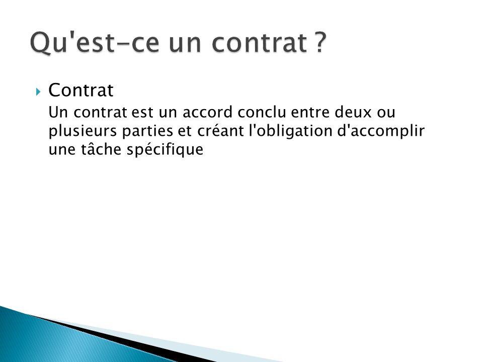  Contrat Un contrat est un accord conclu entre deux ou plusieurs parties et créant l'obligation d'accomplir une tâche spécifique