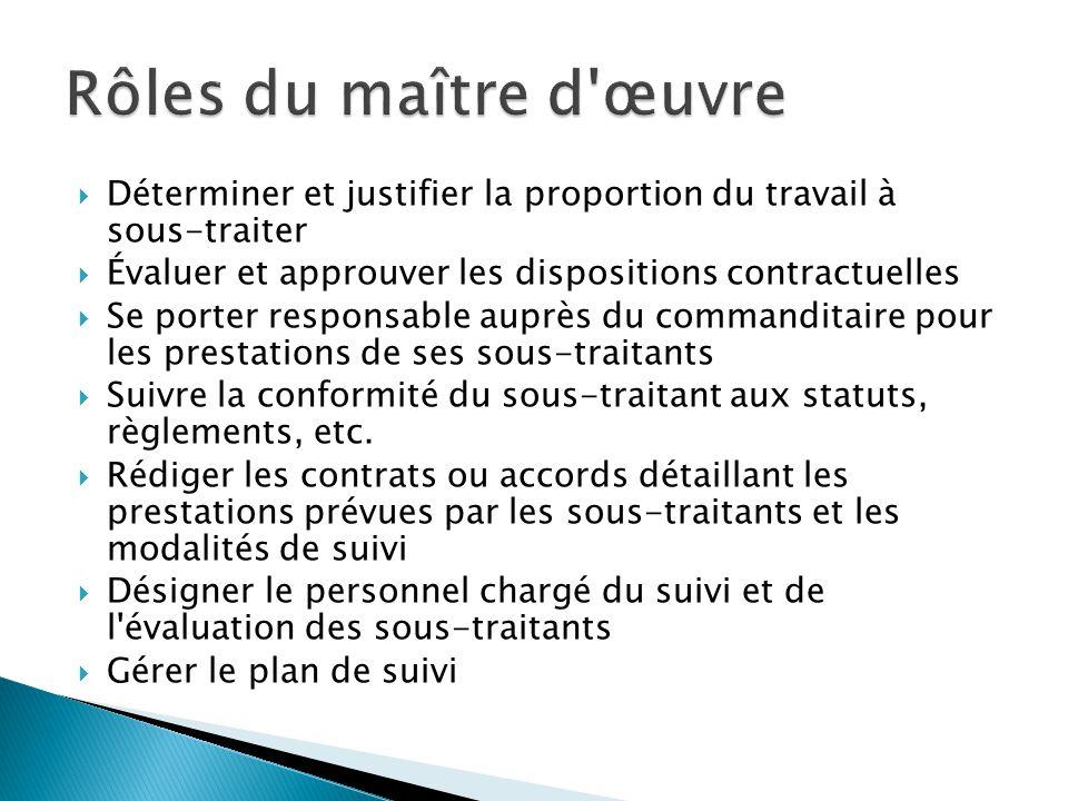  Déterminer et justifier la proportion du travail à sous-traiter  Évaluer et approuver les dispositions contractuelles  Se porter responsable auprè