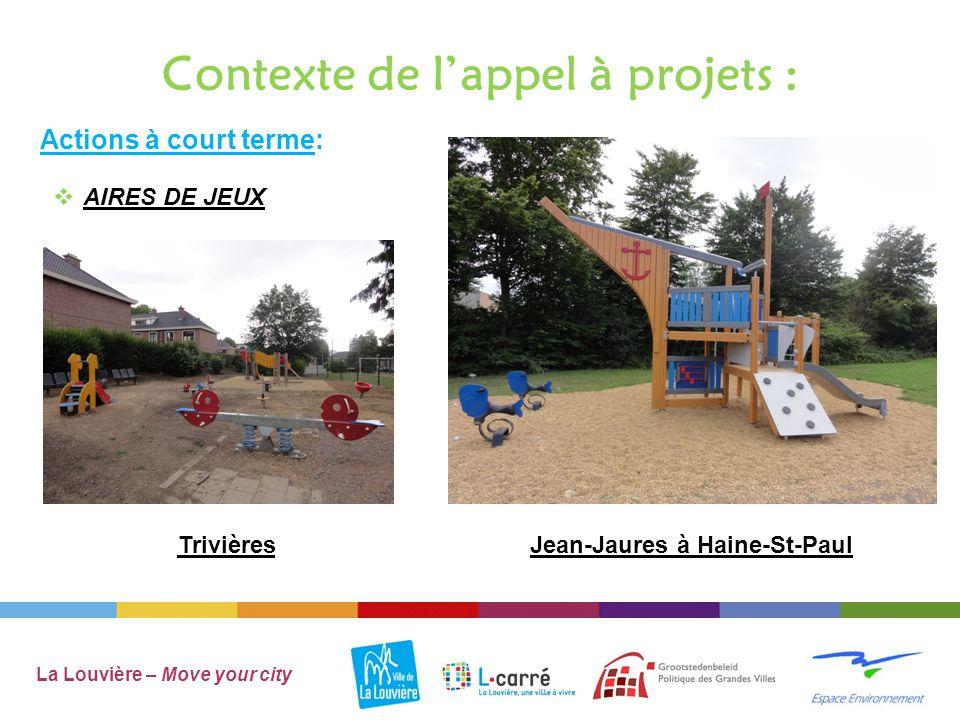 Contexte de l'appel à projets : La Louvière – Move your city  BULLES A VERRES Actions à moyen terme: