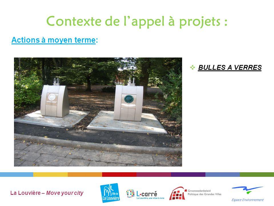 Contexte de l'appel à projets : La Louvière – Move your city  Place de Besonrieux Actions à moyen terme: