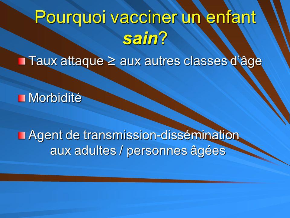 Pourquoi vacciner un enfant sain? Taux attaque ≥ aux autres classes d'âge Morbidité Agent de transmission-dissémination aux adultes / personnes âgées