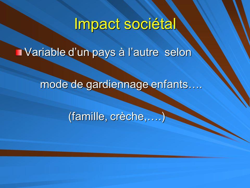 Impact sociétal Variable d'un pays à l'autre selon mode de gardiennage enfants…. mode de gardiennage enfants…. (famille, crèche,….) (famille, crèche,…