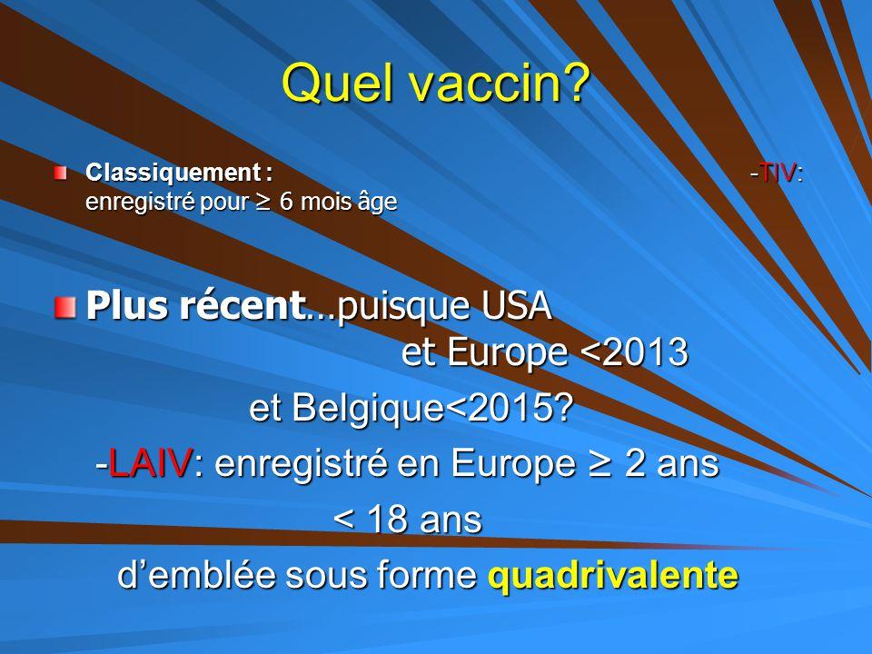 Quel vaccin? Classiquement :-TIV: enregistré pour ≥ 6 mois âge Plus récent…puisque USA et Europe <2013 et Belgique<2015? et Belgique<2015? -LAIV: enre