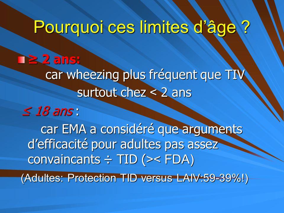 Pourquoi ces limites d'âge ? ≥ 2 ans: car wheezing plus fréquent que TIV surtout chez < 2 ans surtout chez < 2 ans ≤ 18 ans : ≤ 18 ans : car EMA a con
