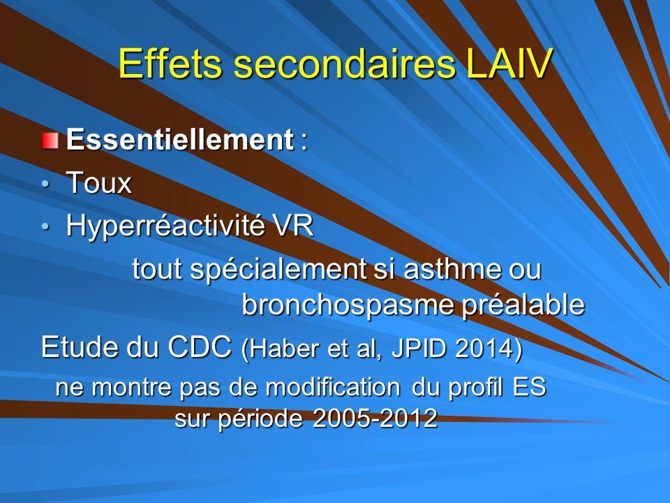 Effets secondaires LAIV Essentiellement : Toux Toux Hyperréactivité VR Hyperréactivité VR tout spécialement si asthme ou bronchospasme préalable tout