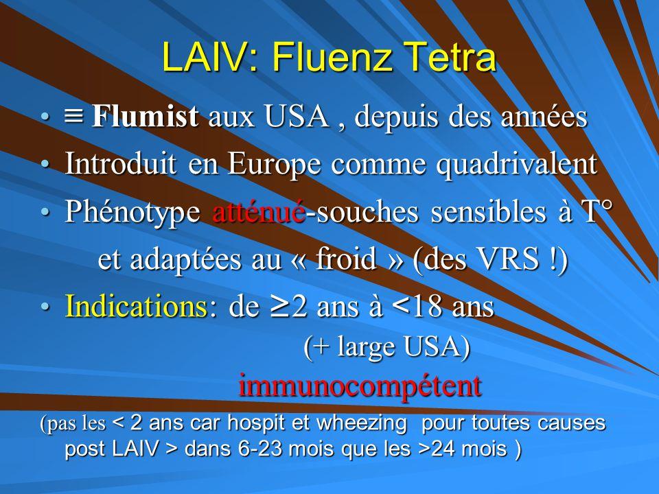 LAIV: Fluenz Tetra ≡ Flumist aux USA, depuis des années ≡ Flumist aux USA, depuis des années Introduit en Europe comme quadrivalent Introduit en Europ