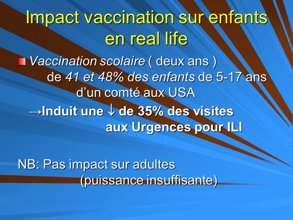 Impact vaccination sur enfants en real life Vaccination scolaire ( deux ans ) de 41 et 48% des enfants de 5-17 ans d'un comté aux USA → Induit une  d