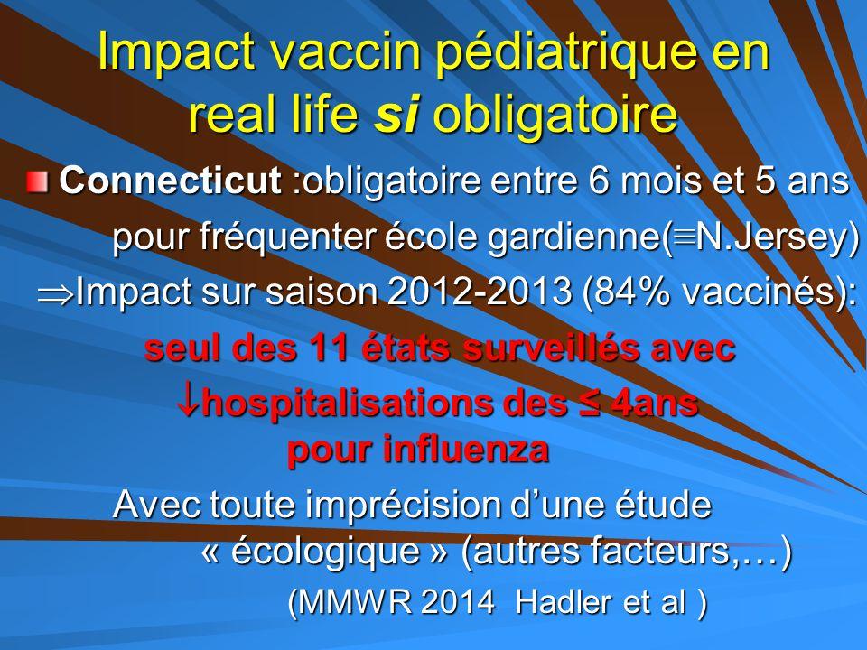 Impact vaccin pédiatrique en real life si obligatoire Connecticut :obligatoire entre 6 mois et 5 ans pour fréquenter école gardienne( ≡ N.Jersey) pour