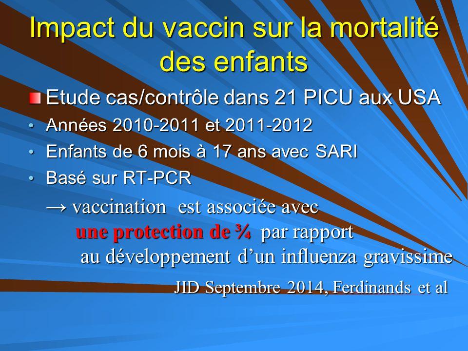 Impact du vaccin sur la mortalité des enfants Etude cas/contrôle dans 21 PICU aux USA Années 2010-2011 et 2011-2012 Années 2010-2011 et 2011-2012 Enfa