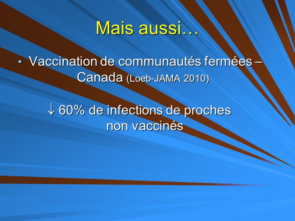 Mais aussi… Vaccination de communautés fermées – Canada (Loeb-JAMA 2010) Vaccination de communautés fermées – Canada (Loeb-JAMA 2010)  60% de infecti