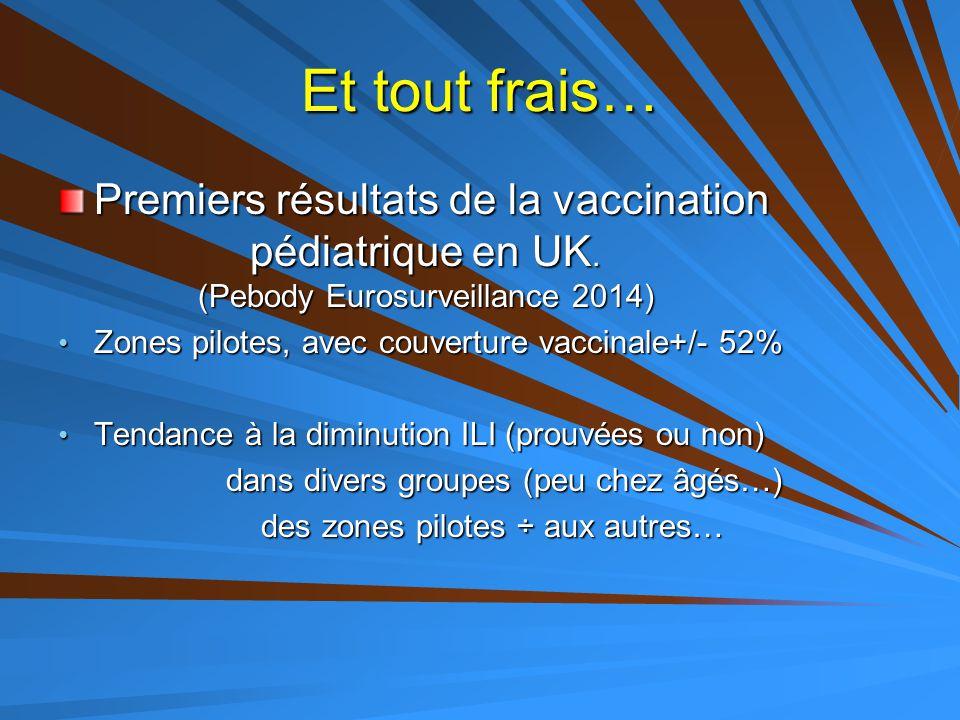 Et tout frais… Premiers résultats de la vaccination pédiatrique en UK. (Pebody Eurosurveillance 2014) Zones pilotes, avec couverture vaccinale+/- 52%