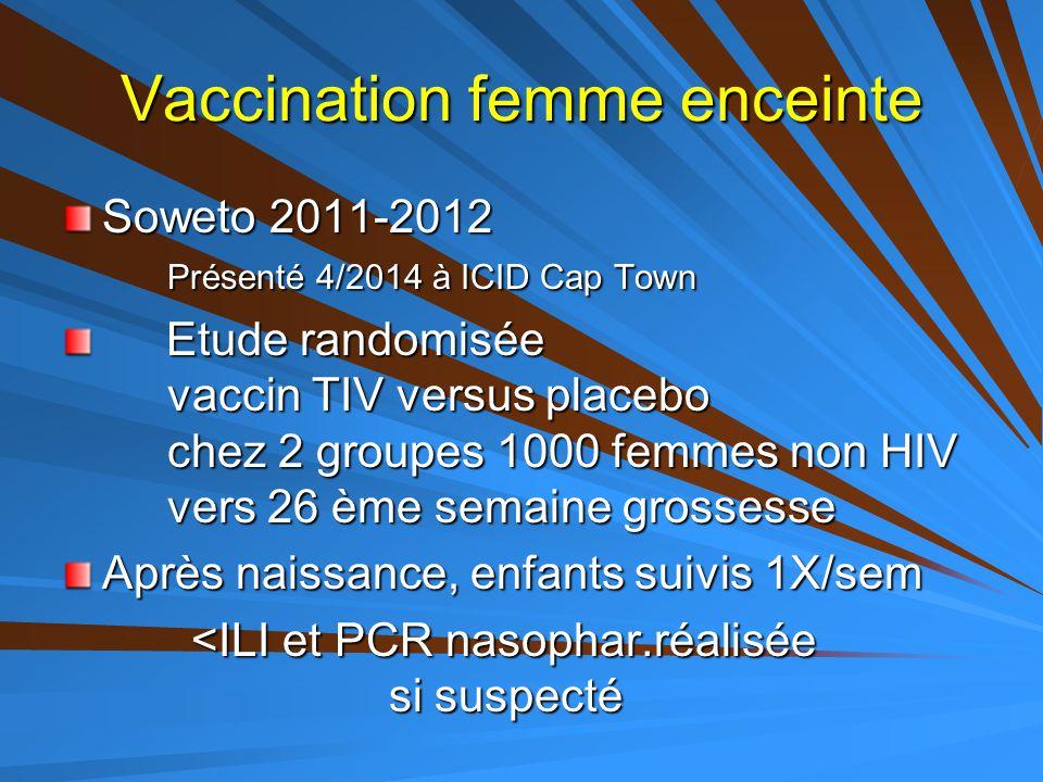 Vaccination femme enceinte Soweto 2011-2012 Présenté 4/2014 à ICID Cap Town Etude randomisée vaccin TIV versus placebo chez 2 groupes 1000 femmes non