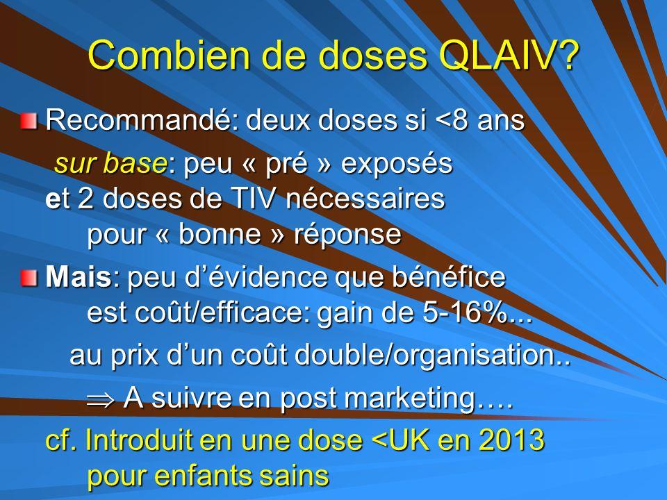 Combien de doses QLAIV? Recommandé: deux doses si <8 ans sur base: peu « pré » exposés et 2 doses de TIV nécessaires pour « bonne » réponse sur base: