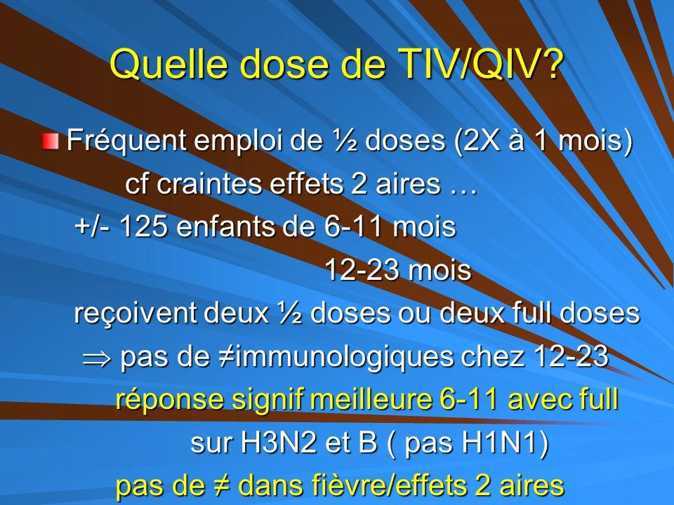 Quelle dose de TIV/QIV? Fréquent emploi de ½ doses (2X à 1 mois) cf craintes effets 2 aires … cf craintes effets 2 aires … +/- 125 enfants de 6-11 moi