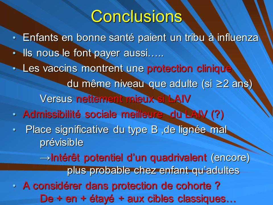 Conclusions Enfants en bonne santé paient un tribu à influenza Enfants en bonne santé paient un tribu à influenza Ils nous le font payer aussi….. Ils