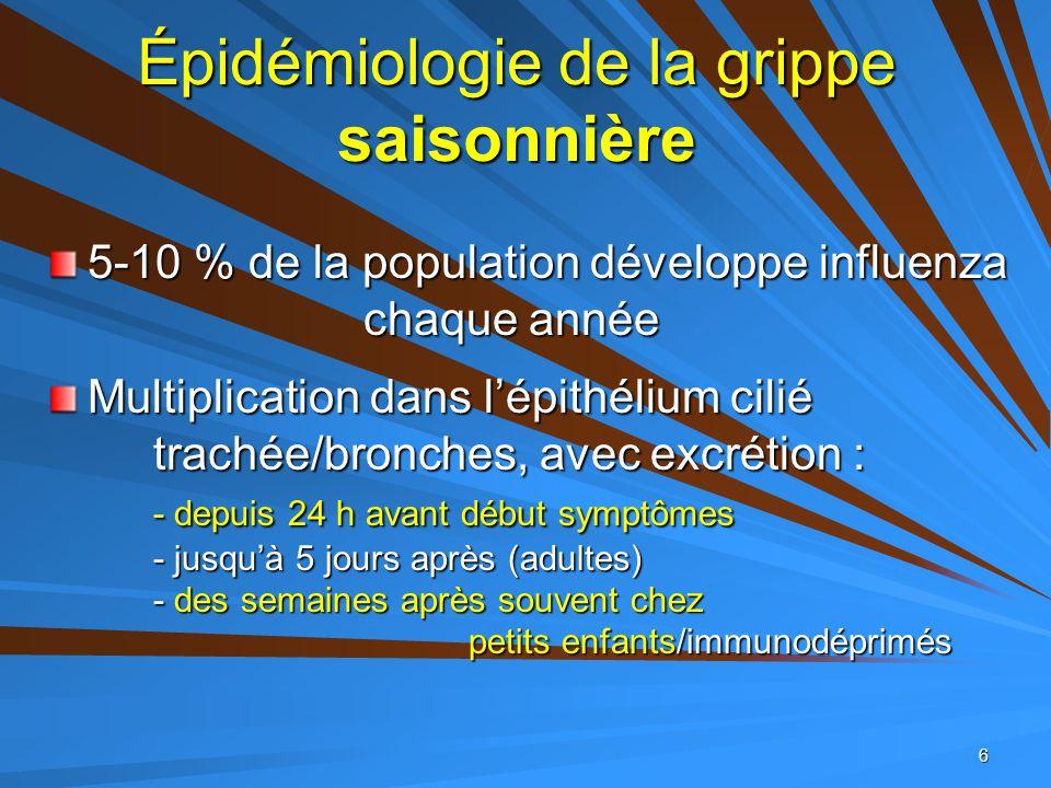 6 Épidémiologie de la grippe saisonnière 5-10 % de la population développe influenza chaque année Multiplication dans l'épithélium cilié trachée/bronc