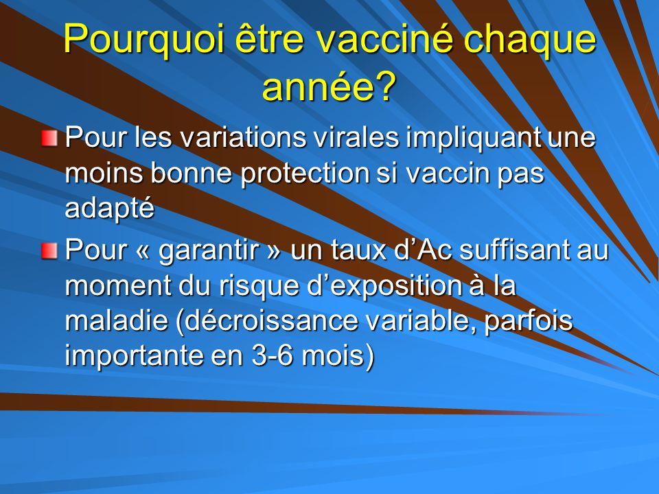 Pourquoi être vacciné chaque année? Pour les variations virales impliquant une moins bonne protection si vaccin pas adapté Pour « garantir » un taux d