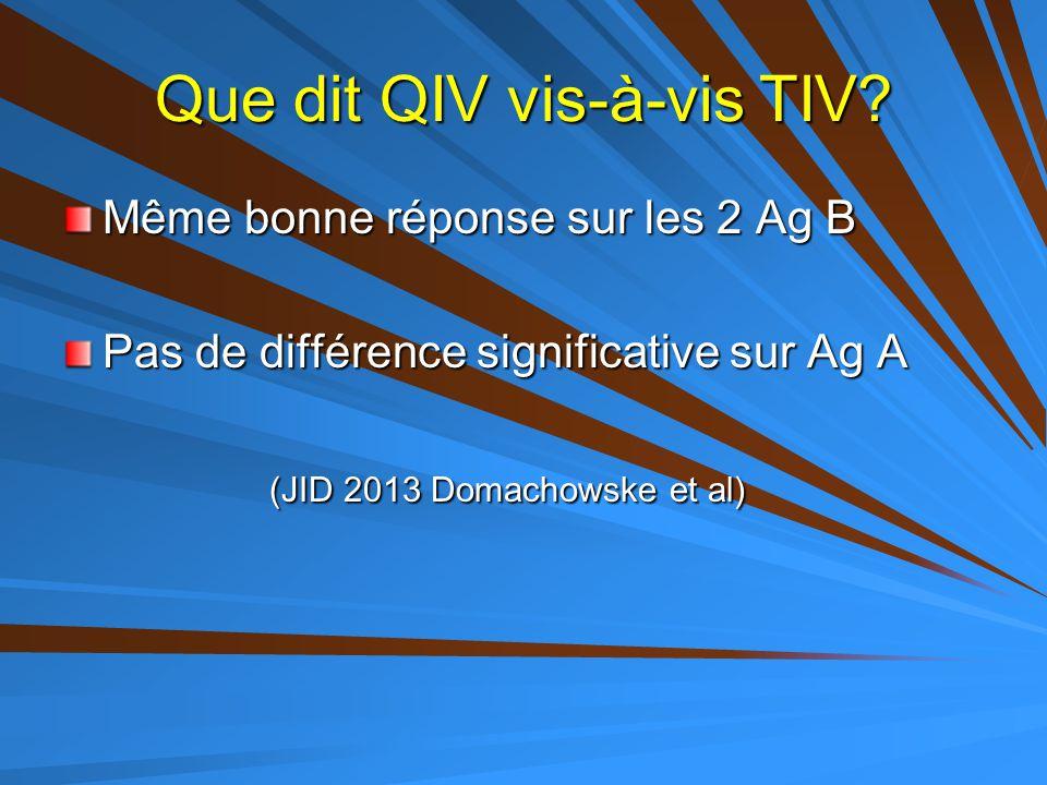 Que dit QIV vis-à-vis TIV? Même bonne réponse sur les 2 Ag B Pas de différence significative sur Ag A (JID 2013 Domachowske et al) (JID 2013 Domachows