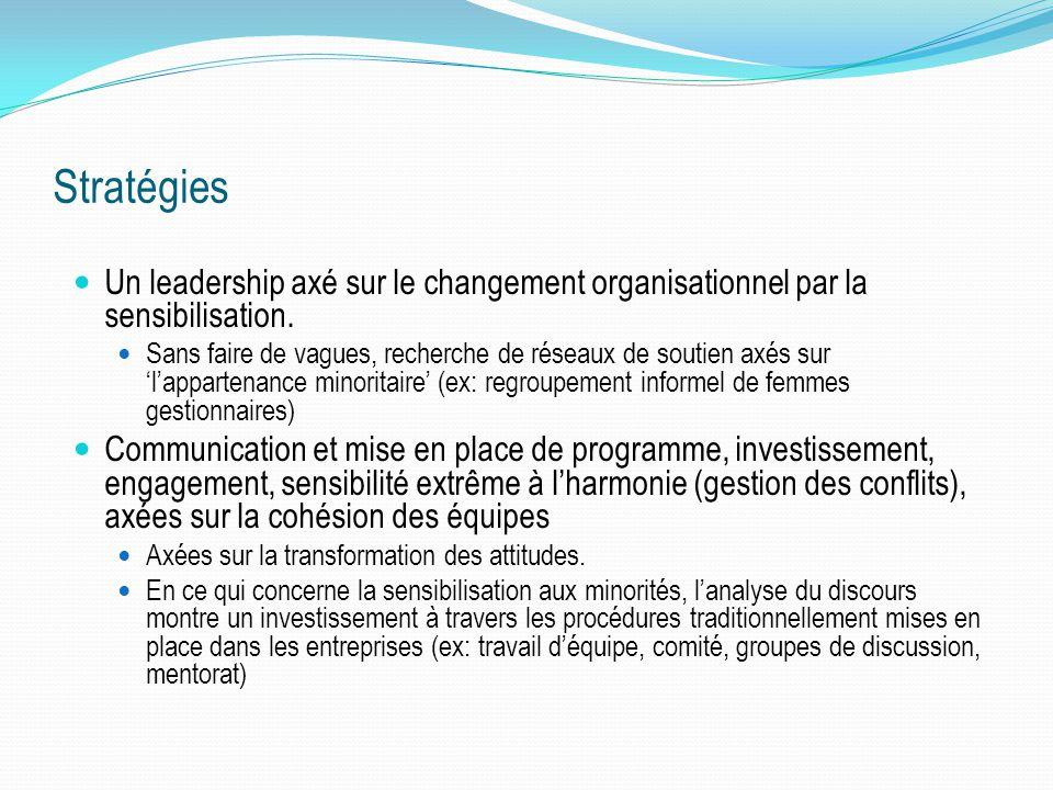 Stratégies Un leadership axé sur le changement organisationnel par la sensibilisation. Sans faire de vagues, recherche de réseaux de soutien axés sur