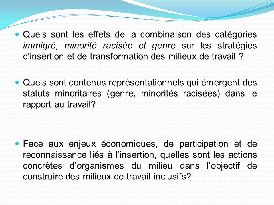 Quels sont les effets de la combinaison des catégories immigré, minorité racisée et genre sur les stratégies d'insertion et de transformation des mili